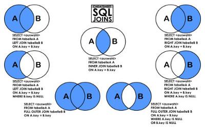 《035.订单去哪儿了(列表找茬)》 浅聊伪随机订单号的策略,通过命令行,记事本,excel完成,批量生成随机串。号码左右补齐,找重与去重,找相同与不同。