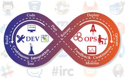《054.DevOps日常改键和手势》 DevOps是科技圈热词,和全栈一样,自带高逼格光环。都是日常操作,力求效率,内部包括改键,手势,zsh,fish。